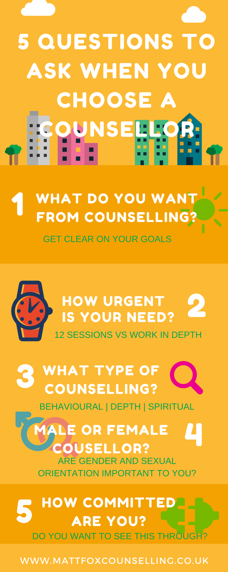 5 questions to ask yourself about counselling totnes, paignton and newton abbot